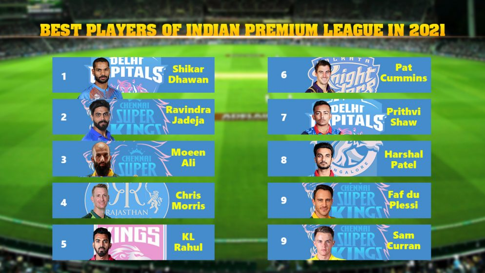 Top 10 IPL Players; Best Players of Indian Premium League in 2021