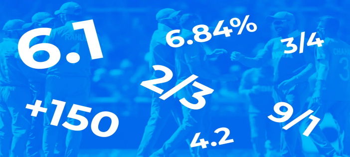 WHAT ARE THE BEST CRICKETS ODDS FOR BETTING