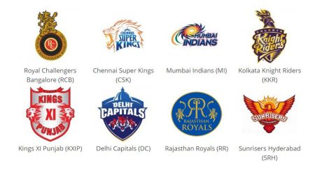 Predicting where each team will end stake the league games in Indian Premier League: IPL 2021