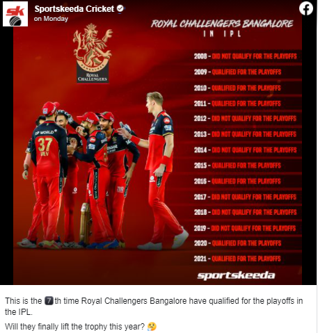 Sunrisers Hyderabad vs Royal Challengers Bangalore and their Head-to-head stats: IPL 2021