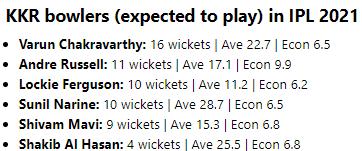 "Sunil Gavaskar says ""KKR has an attack that can stifle RCB"" in IPL 2021"